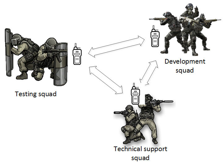 Distributed combat units